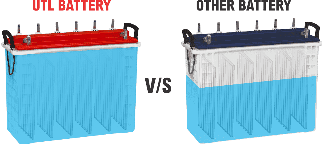 Comparison between other battery and UTL Battery