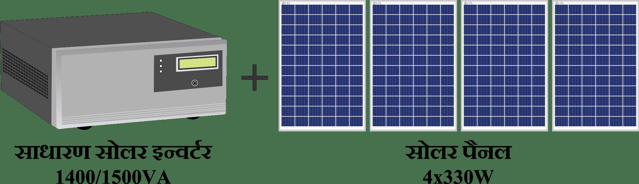 Comparison of Normal Inverter with Gamma Solar Inverter