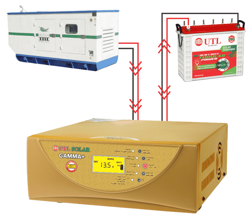 This Solar Power Inverter can also run through Generator