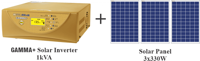 Gamma Solar Inverter use less solar panel and generates 30% more Electricity